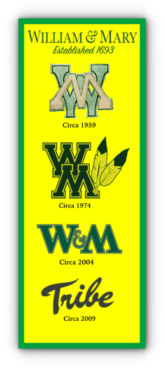 Final WM History Banner