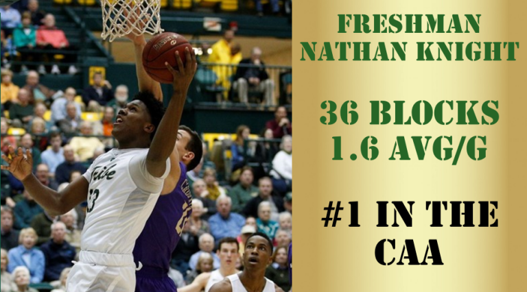 Freshman Nathan Knight (6'10