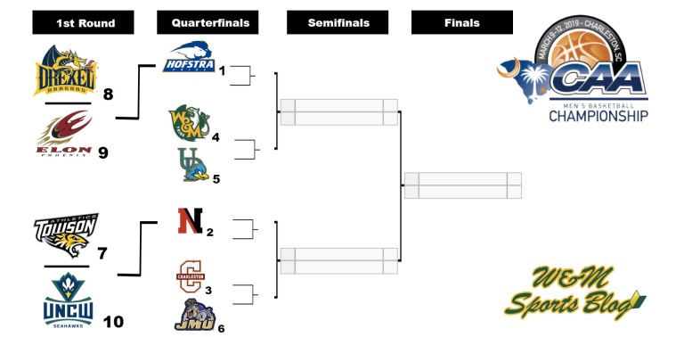 CAA Tournament Bracket