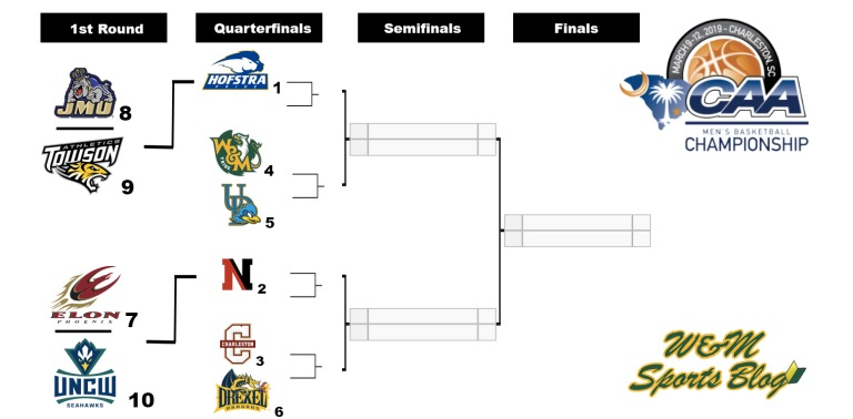 CAA Tournament Bracket_2019